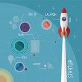 Vector il concetto di lanciano sul nuovo progetto di affari Immagine Stock