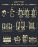 Vector il infographics della birra con le illustrazioni del processo della fabbrica di birra Birra inglese redigendo progettazion Fotografia Stock