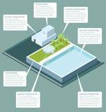 Vector il tetto isometrico piano 3d con lo stagno di acqua illustrazione di stock