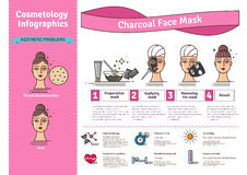 Vector Illustrated set with activated charcoal face mask Royalty Free Stock Photos