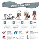 Vector Illustrated set with activated charcoal face mask Royalty Free Stock Photography