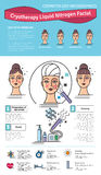 Vector Illustrated set with cosmetology Cryotherapy treatment Royalty Free Stock Images
