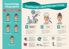 Vector Illustrated set with cosmetology Cryotherapy treatment Stock Photo