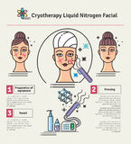 Vector Illustrated set with cosmetology Cryotherapy treatment Stock Photography