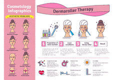 Vector Illustrated set with cosmetology Derma Roller therapy Stock Photography