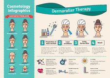 Vector Illustrated set with cosmetology Derma Roller therapy Stock Image