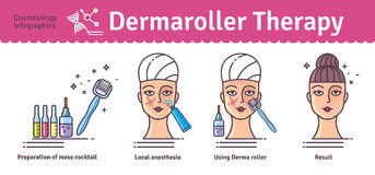 Vector Illustrated set with cosmetology Derma Roller therapy Stock Photo