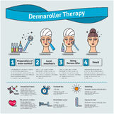 Vector Illustrated set with cosmetology Derma Roller therapy Royalty Free Stock Photos