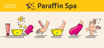 Vector Illustrated set with Paraffin Spa Treatment. Infographics with icons of cosmetic procedures for skin Royalty Free Stock Photo