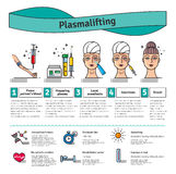 Vector Illustrated set with salon cosmetology plasmalifting Stock Photography