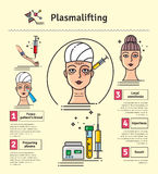 Vector Illustrated set with salon cosmetology plasmalifting Royalty Free Stock Images