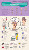 Vector Illustrated set with salon cosmetology plasmalifting Royalty Free Stock Photos