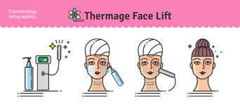 Vector Illustrated set with salon cosmetology Thermage face trea Stock Photography