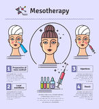 Vector Illustrated set with salon mesotherapy Stock Photo