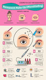Vector Illustrated set with salon Permanent Makeup Royalty Free Stock Photos