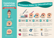 Vector Illustrated set with salon Permanent Makeup. Infographics with icons of cosmetic procedures for face Royalty Free Stock Images