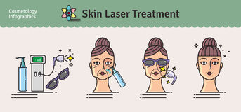 Vector Illustrated set with salon skin laser treatment Royalty Free Stock Photo