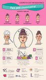 Vector Illustrated set with salon skin peeling. Vector Illustrated set with salon cosmetology peeling. Infographics with icons of medical cosmetic procedures for Royalty Free Stock Image