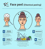 Vector Illustrated set with salon skin peeling Stock Images