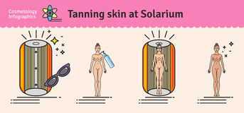 Vector Illustrated set with salon tanning skin treatment in solarium Stock Photography