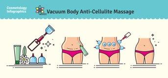 Vector Illustrated set with salon vacuum body anti-cellulite mas Stock Photo