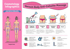 Vector Illustrated set with salon vacuum body anti-cellulite massage Royalty Free Stock Photography