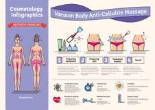 Vector Illustrated set with salon vacuum body anti-cellulite massage Stock Image