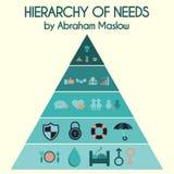 Vector illustratie Hiërarchie van menselijke behoeften langs royalty-vrije illustratie