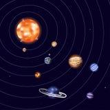 Vector illustratie van Zonnecompatibel systeem System royalty-vrije illustratie