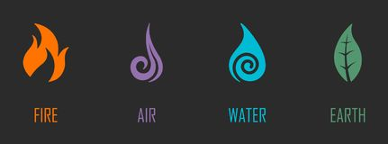 Abstract Four Elements Fire, Air, Water, Earth Symbols. Vector illustration of abstract symbols for the fire, wind, water, and earth elements. Text has been Royalty Free Stock Photo