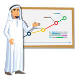 Vector illustration of Arabic man character image Royalty Free Stock Image