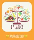 Vector illustration of Balanced diet. Royalty Free Stock Photos