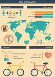 Vector illustration with bike infographic Royalty Free Stock Photo