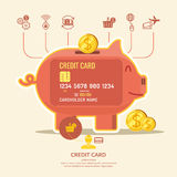 Credit card in the form of piggy banks Stock Photography
