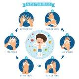 Vector Illustration Of Children Hygiene. Eps 10 vector illustration