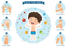 Vector Illustration Of Children Hygiene. Eps 10 stock illustration
