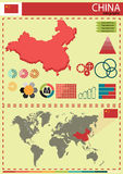 Vector illustration China country nation national culture concep Stock Photography