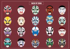 Vector illustration of China mask stock illustration