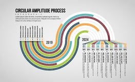 Circular Amplitude Process Infographic Royalty Free Stock Photos