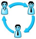 Circular flow diagram Stock Images