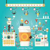 Vector illustration of coffee factory, coffee industry Stock Photos