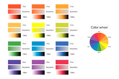 Vector illustration of color circle, hue, saturation, value, infographics Stock Photography