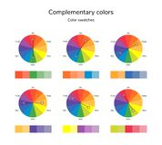Vector illustration of color circle, infographics, palette. Complementary color, additional color swatches Stock Images