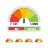 Vector illustration of credit score gauge. Speedometer icon in flat style. Performance Meter Stock Images