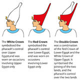 Vector illustration. Crown worn by pharaohs different periods ki Royalty Free Stock Image