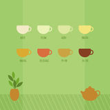 Vector illustration with cups of chinese tea. Card with teapot and cups of tea in Chinese style on the green background. Vector illustration Stock Images