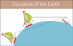 Vector illustration of a Curvature of the Earth.  Royalty Free Stock Photography
