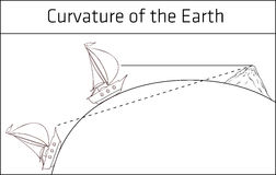 Vector illustration of a Curvature of the Earth.  Stock Images