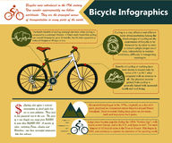 Vector illustration Cycling lifestyle info. Stock Image