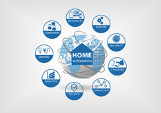 Vector illustration with different line icons. Smart home automation concept Royalty Free Stock Image